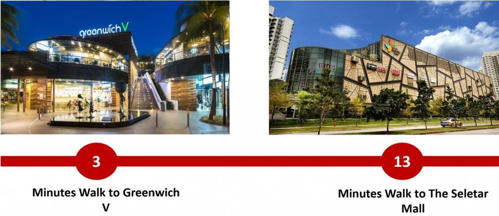 Distance from Parc Greenwich to Greenwich V and The Seletar Mall