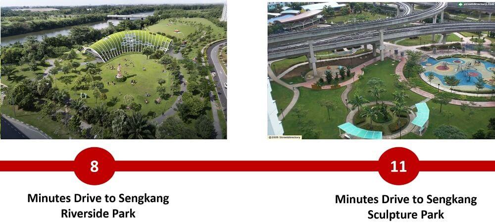 Distance from Parc Greenwich Sengkang Riverside Park and Sengkang Sculpture Park
