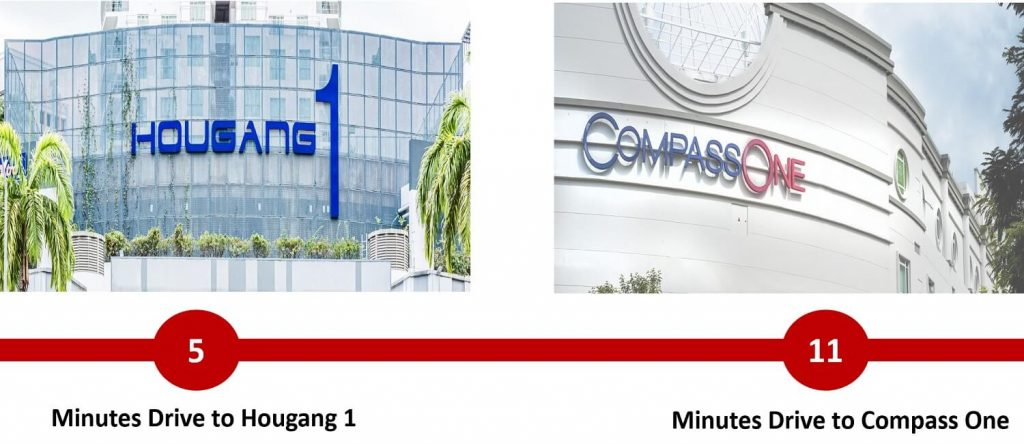 Distance from Parc Greenwich to Hougang 1 and Compass One